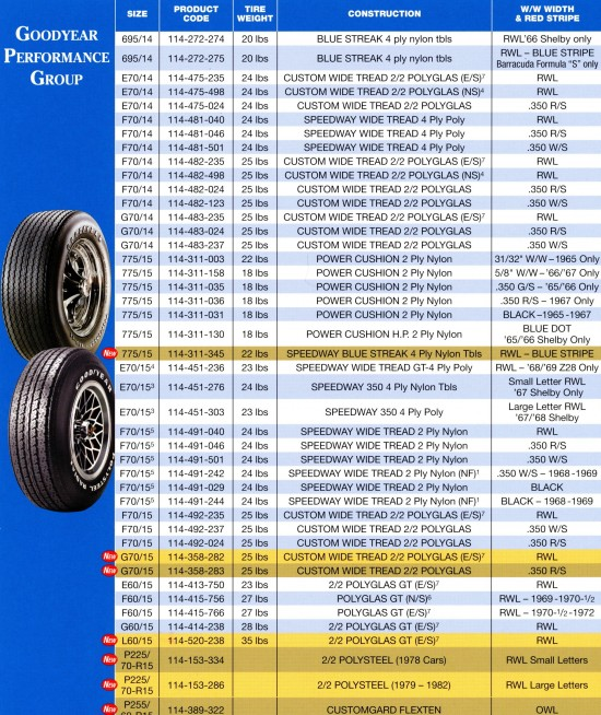 how to read car tire sizes